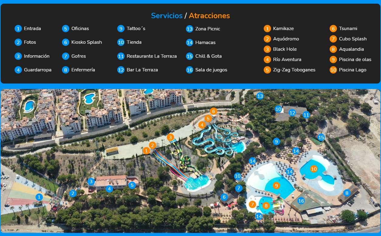 Mapa parque | AquaVera